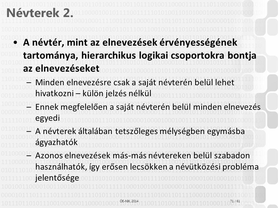 71 / 61 ÓE-NIK, 2014 Névterek 2. A névtér, mint az elnevezések érvényességének tartománya, hierarchikus logikai csoportokra bontja az elnevezéseket –M