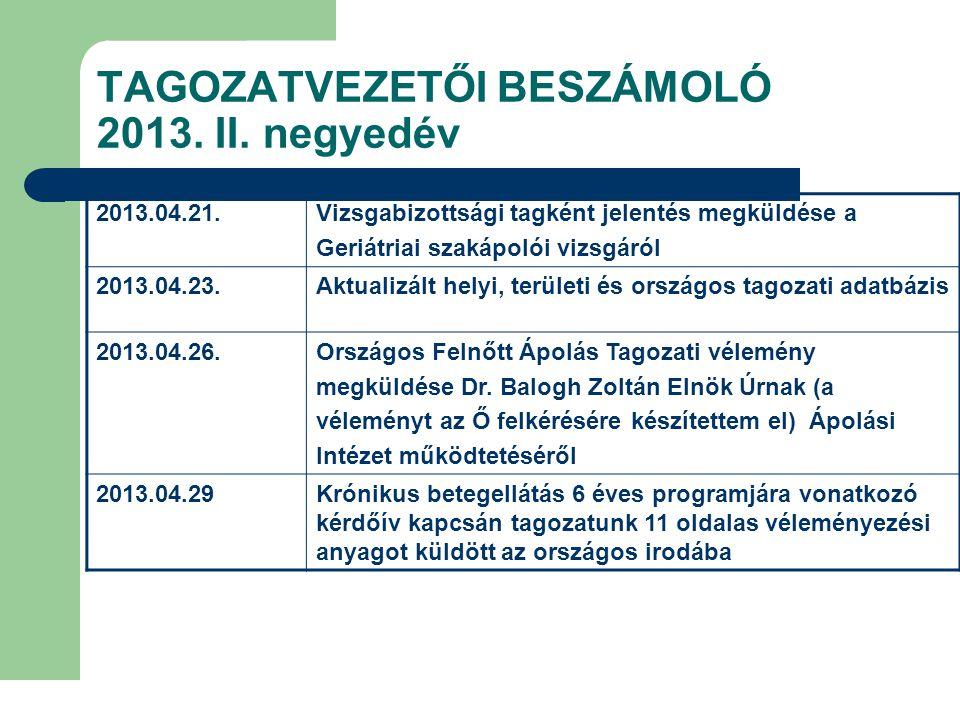 TAGOZATVEZETŐI BESZÁMOLÓ 2013. II. negyedév 2013.04.21.Vizsgabizottsági tagként jelentés megküldése a Geriátriai szakápolói vizsgáról 2013.04.23.Aktua