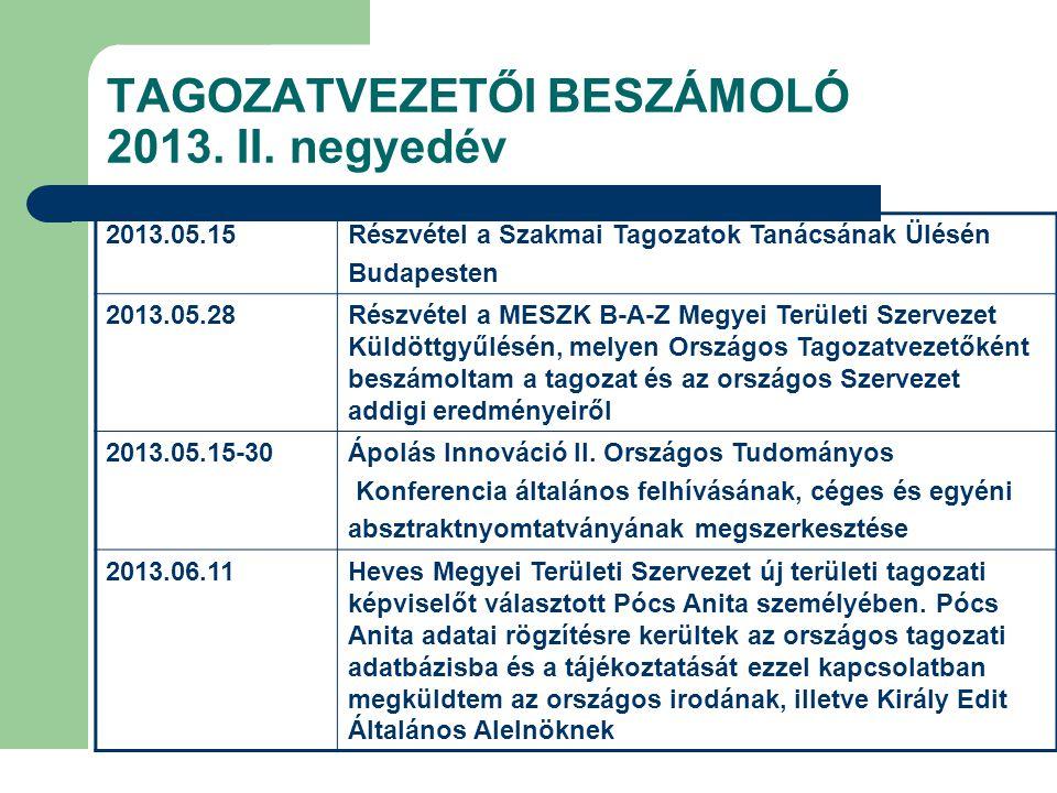 TAGOZATVEZETŐI BESZÁMOLÓ 2013. II. negyedév 2013.05.15Részvétel a Szakmai Tagozatok Tanácsának Ülésén Budapesten 2013.05.28Részvétel a MESZK B-A-Z Meg