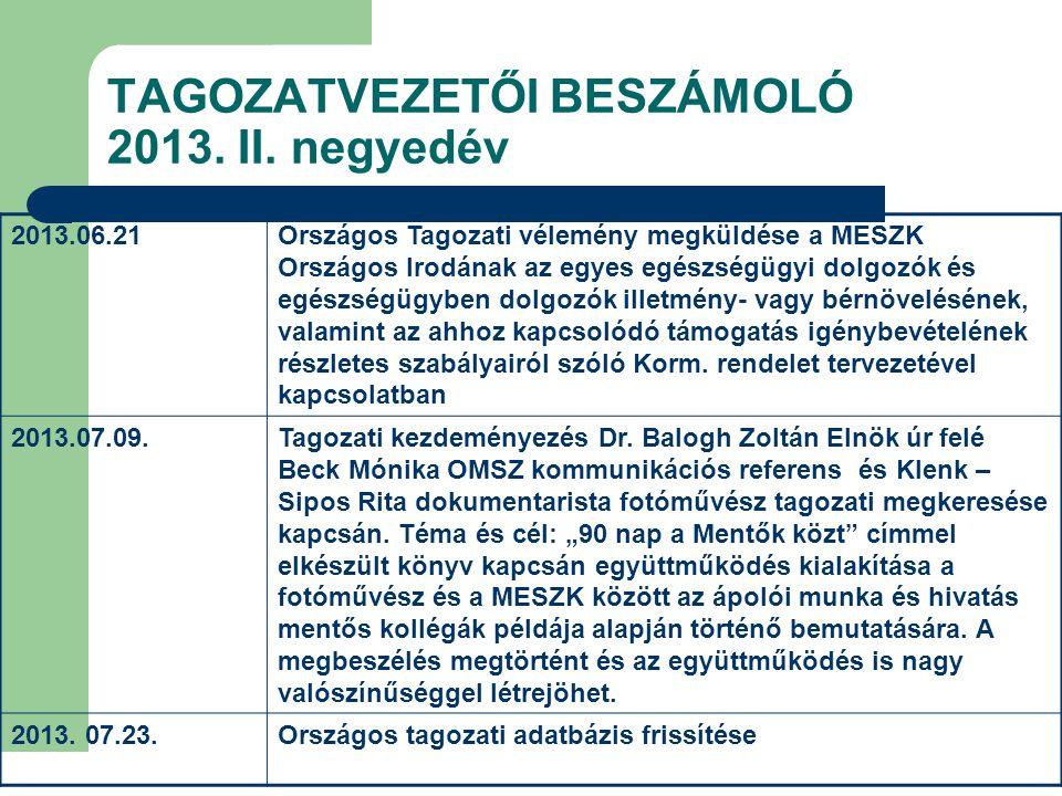 TAGOZATVEZETŐI BESZÁMOLÓ 2013. II. negyedév 2013.06.21Országos Tagozati vélemény megküldése a MESZK Országos Irodának az egyes egészségügyi dolgozók é