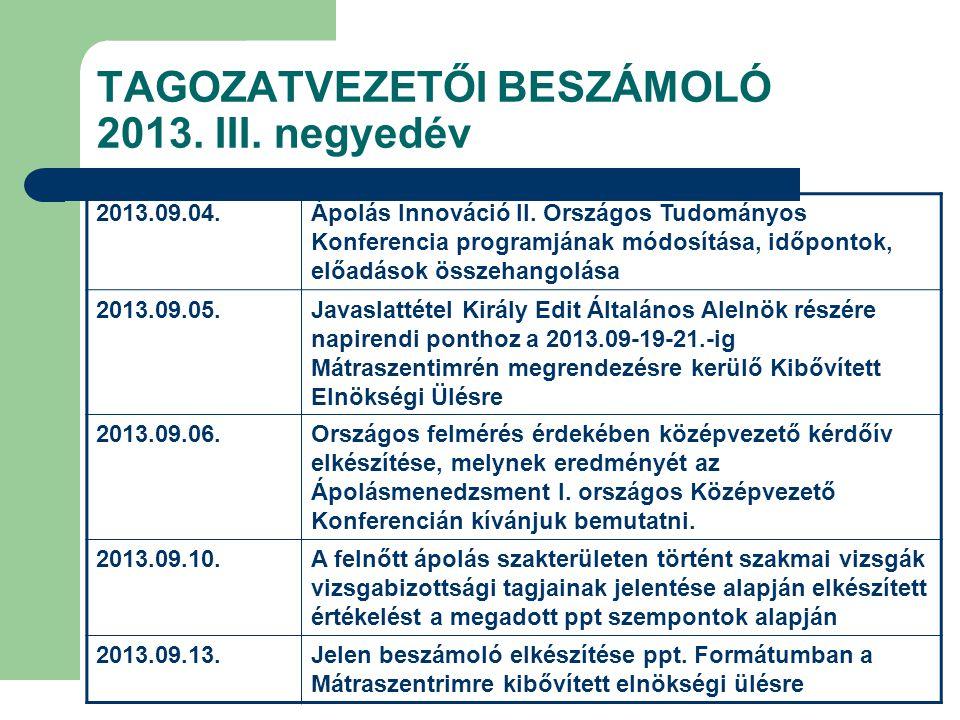 TAGOZATVEZETŐI BESZÁMOLÓ 2013. III. negyedév 2013.09.04.Ápolás Innováció II. Országos Tudományos Konferencia programjának módosítása, időpontok, előad