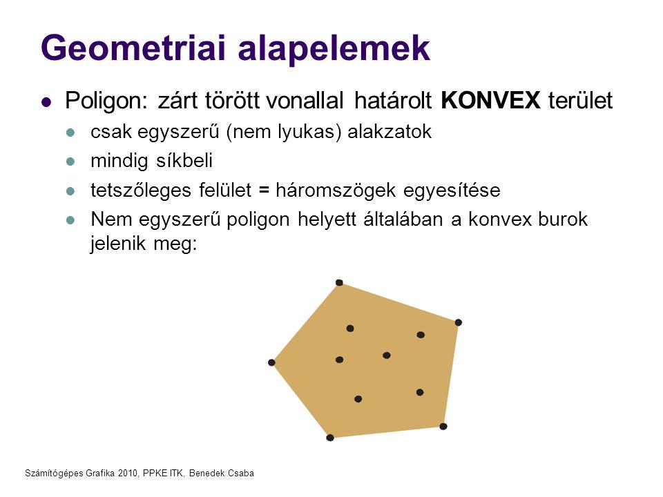Számítógépes Grafika 2010, PPKE ITK, Benedek Csaba Geometriai alapelemek Poligon: zárt törött vonallal határolt KONVEX terület csak egyszerű (nem lyukas) alakzatok mindig síkbeli tetszőleges felület = háromszögek egyesítése Nem egyszerű poligon helyett általában a konvex burok jelenik meg: