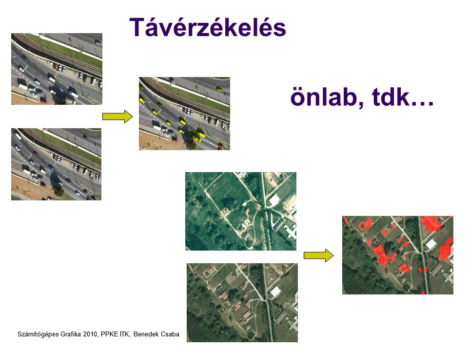 Számítógépes Grafika 2010, PPKE ITK, Benedek Csaba Geometriai alapelemek Csúcspontok -> pont, szakasz, poligon Téglalap: külön függvény (mert gyalkori) void glRect{sifd}(TYPE x1, TYPE y1, TYPE x2, TYPE y2); void glRect{sifd}v(const TYPE *v1, const TYPE *v2);