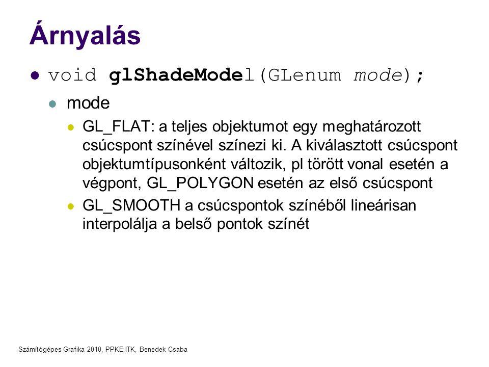Számítógépes Grafika 2010, PPKE ITK, Benedek Csaba Árnyalás void glShadeModel(GLenum mode); mode GL_FLAT: a teljes objektumot egy meghatározott csúcspont színével színezi ki.