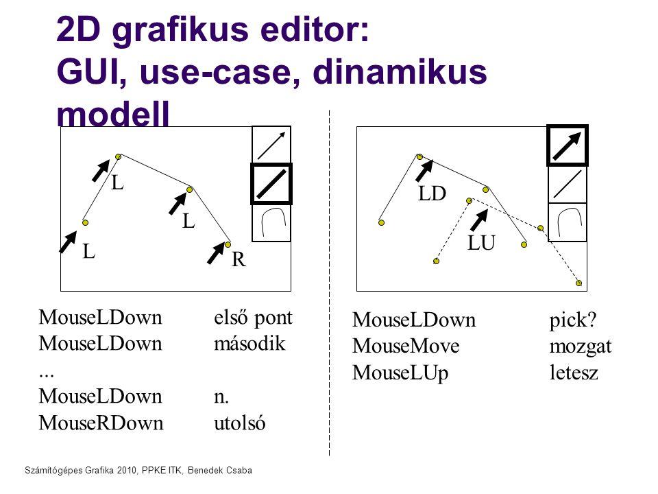Számítógépes Grafika 2010, PPKE ITK, Benedek Csaba 2D grafikus editor: GUI, use-case, dinamikus modell L L L R LD LU MouseLDown első pont MouseLDown második...