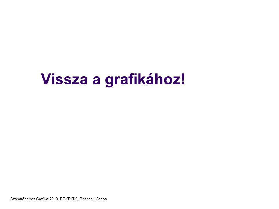 Számítógépes Grafika 2010, PPKE ITK, Benedek Csaba GLUT: inicializálás main(argc, argv) { glutInitWindowSize(200, 200); glutInitWindowPosition(100, 100); glutInit(&argc, argv); glutInitDisplayMode( GLUT_RGB ); glutCreateWindow( 2D graphics editor ); glutMouseFunc(MousePress); // callback glutMotionFunc(MouseMotion); glutDisplayFunc(ReDraw); glutMainLoop(); // fő hurok }