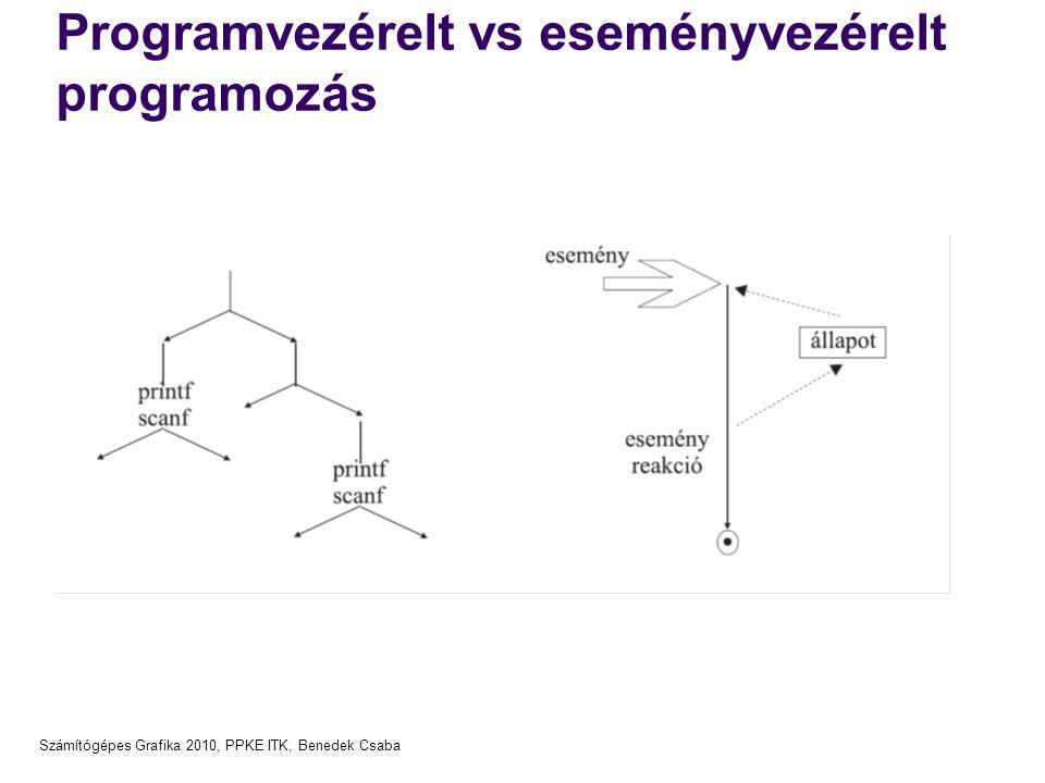 Számítógépes Grafika 2010, PPKE ITK, Benedek Csaba Eseménykezelés és rajzolás void ReDraw( ) { glClearColor(0, 0, 0, 0); glClear(GL_COLOR_BUFFER_BIT); } void Keyboard(unsigned char key, int x, int y) { if (key == 'd') { glColor3d( 0.0, 1.0, 0.0 ); glBegin(GL_TRIANGLES); glVertex2d(10.0, 10.0); glVertex2d(20.0, 100.0); glVertex2d(90.0, 30.0); glEnd( ); glFlush( ); } (100,100) (0,0) (200,200) (0,0) window viewport