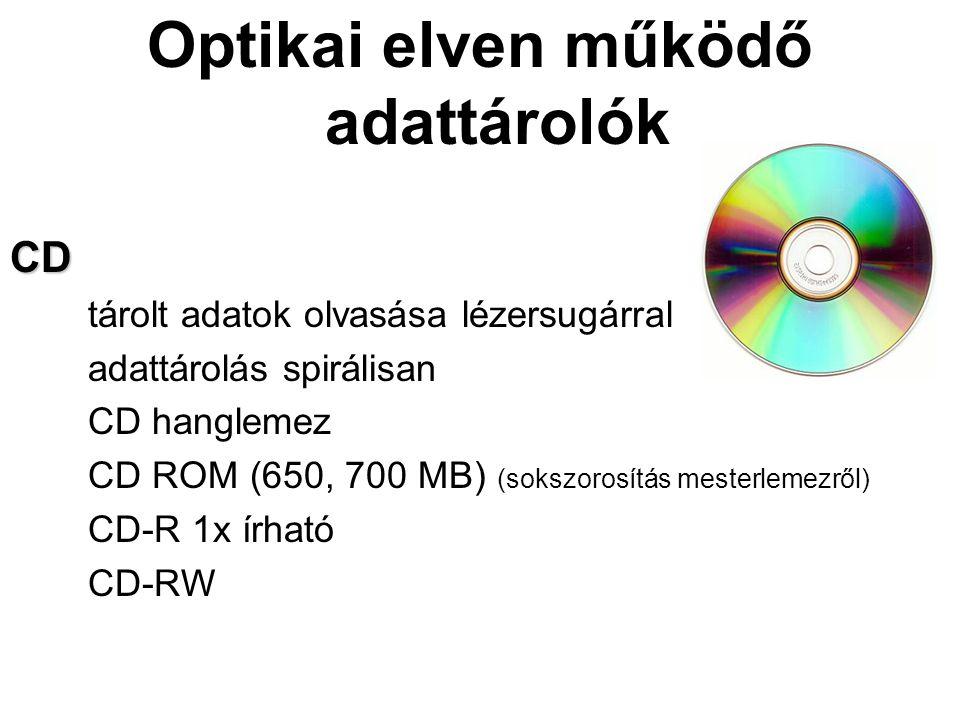 Optikai elven működő adattárolókCD tárolt adatok olvasása lézersugárral adattárolás spirálisan CD hanglemez CD ROM (650, 700 MB) (sokszorosítás mester