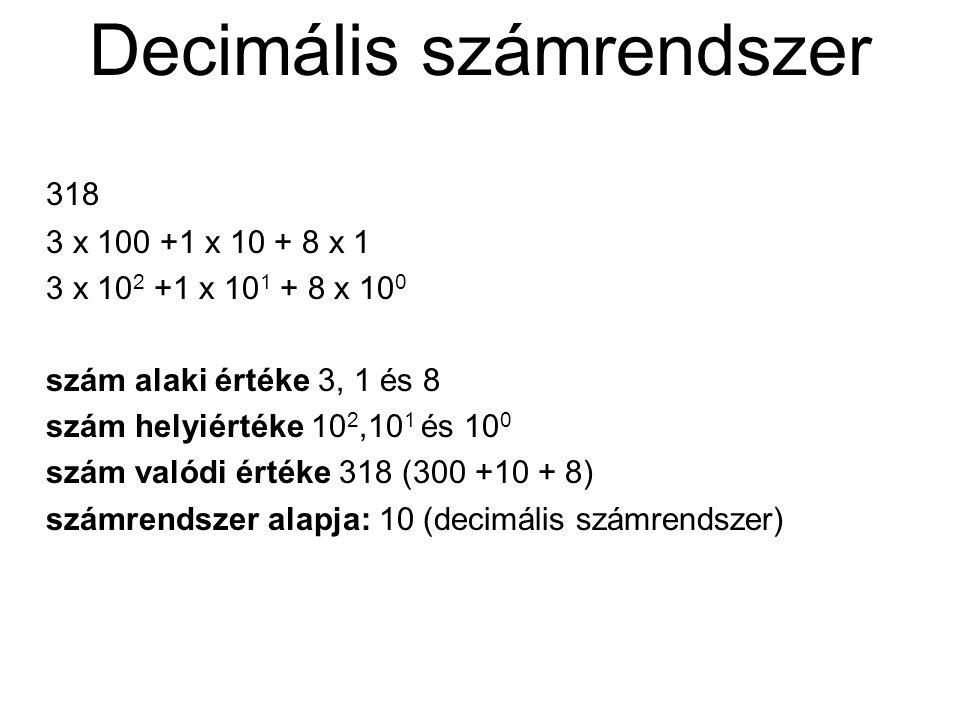 Decimális számrendszer 318 3 x 100 +1 x 10 + 8 x 1 3 x 10 2 +1 x 10 1 + 8 x 10 0 szám alaki értéke 3, 1 és 8 szám helyiértéke 10 2,10 1 és 10 0 szám v