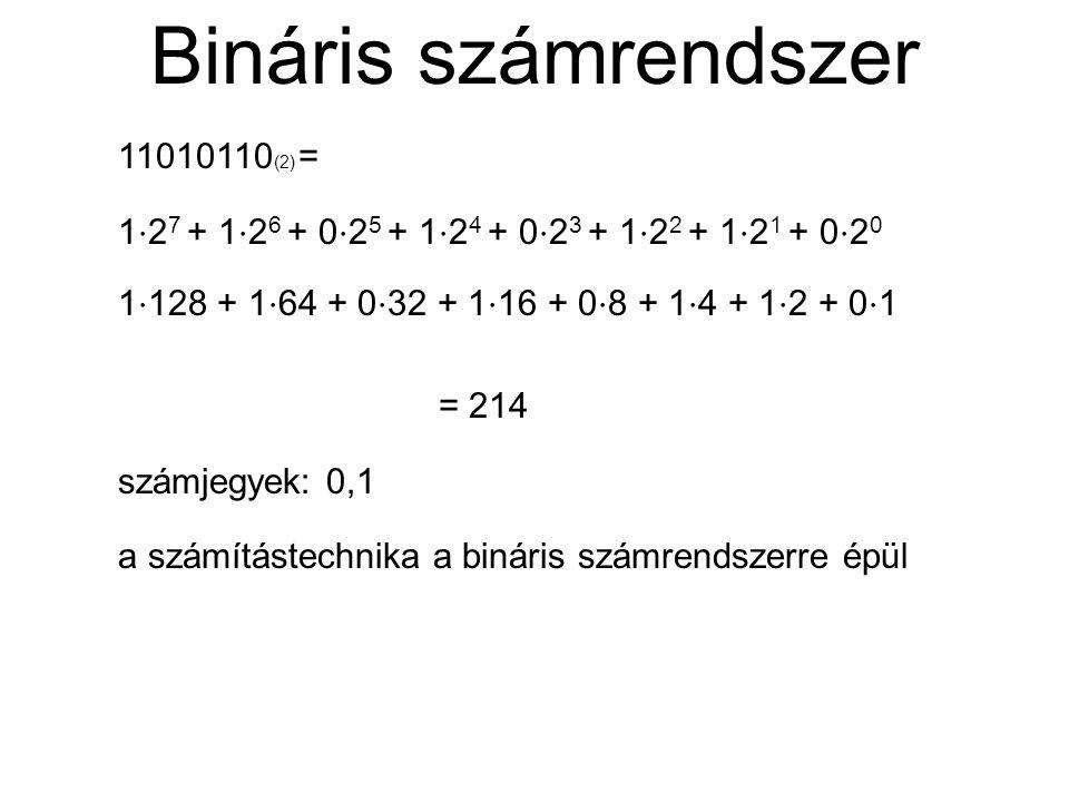 Bináris számrendszer 11010110 (2) = 1 ⋅ 2 7 + 1 ⋅ 2 6 + 0 ⋅ 2 5 + 1 ⋅ 2 4 + 0 ⋅ 2 3 + 1 ⋅ 2 2 + 1 ⋅ 2 1 + 0 ⋅ 2 0 1 ⋅ 128 + 1 ⋅ 64 + 0 ⋅ 32 + 1 ⋅ 16 +