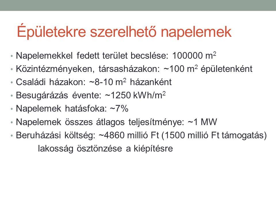 Épületekre szerelhető napelemek Napelemekkel fedett terület becslése: 100000 m 2 Közintézményeken, társasházakon: ~100 m 2 épületenként Családi házakon: ~8-10 m 2 házanként Besugárázás évente: ~1250 kWh/m 2 Napelemek hatásfoka: ~7% Napelemek összes átlagos teljesítménye: ~1 MW Beruházási költség: ~4860 millió Ft (1500 millió Ft támogatás) lakosság ösztönzése a kiépítésre