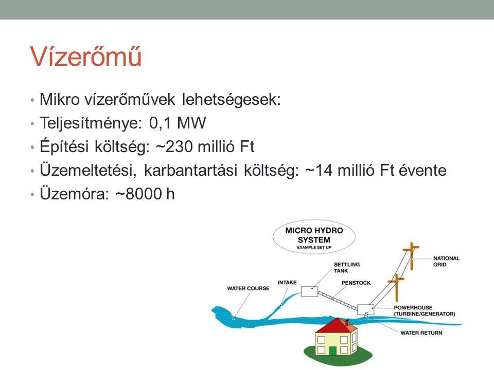 Vízerőmű Mikro vízerőművek lehetségesek: Teljesítménye: 0,1 MW Építési költség: ~230 millió Ft Üzemeltetési, karbantartási költség: ~14 millió Ft évente Üzemóra: ~8000 h