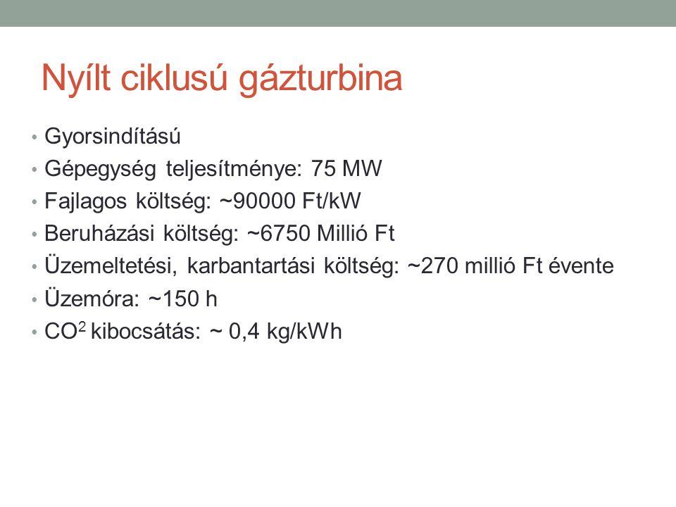 Nyílt ciklusú gázturbina Gyorsindítású Gépegység teljesítménye: 75 MW Fajlagos költség: ~90000 Ft/kW Beruházási költség: ~6750 Millió Ft Üzemeltetési, karbantartási költség: ~270 millió Ft évente Üzemóra: ~150 h CO 2 kibocsátás: ~ 0,4 kg/kWh