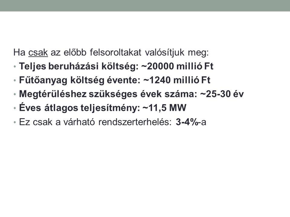 Ha csak az előbb felsoroltakat valósítjuk meg: Teljes beruházási költség: ~20000 millió Ft Fűtőanyag költség évente: ~1240 millió Ft Megtérüléshez szükséges évek száma: ~25-30 év Éves átlagos teljesítmény: ~11,5 MW Ez csak a várható rendszerterhelés: 3-4%-a