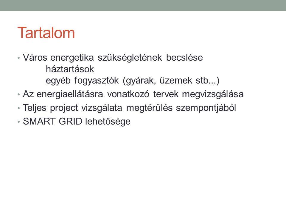 Adatok, becslések a városról 1 millió fő Duna mellett Háztartások átlagos taglétszáma: ~2,6 Háztartások száma: ~385000 Egy háztartási fogyasztóra jutó éves villamosenergia fogyasztás: ~2200 kWh Háztartások éves villamosenergia fogyasztása: 847000 MWh Háztartások által okozott átlagos rendszerterhelés: 96,7 MW
