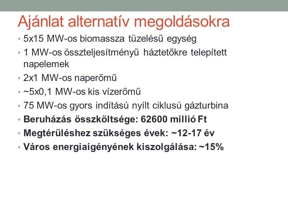 Ajánlat alternatív megoldásokra 5x15 MW-os biomassza tüzelésű egység 1 MW-os összteljesítményű háztetőkre telepített napelemek 2x1 MW-os naperőmű ~5x0,1 MW-os kis vízerőmű 75 MW-os gyors indítású nyílt ciklusú gázturbina Beruházás összköltsége: 62600 millió Ft Megtérüléshez szükséges évek: ~12-17 év Város energiaigényének kiszolgálása: ~15%