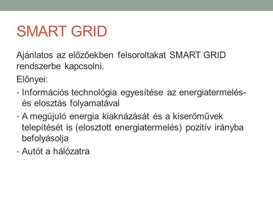 SMART GRID Ajánlatos az előzőekben felsoroltakat SMART GRID rendszerbe kapcsolni.