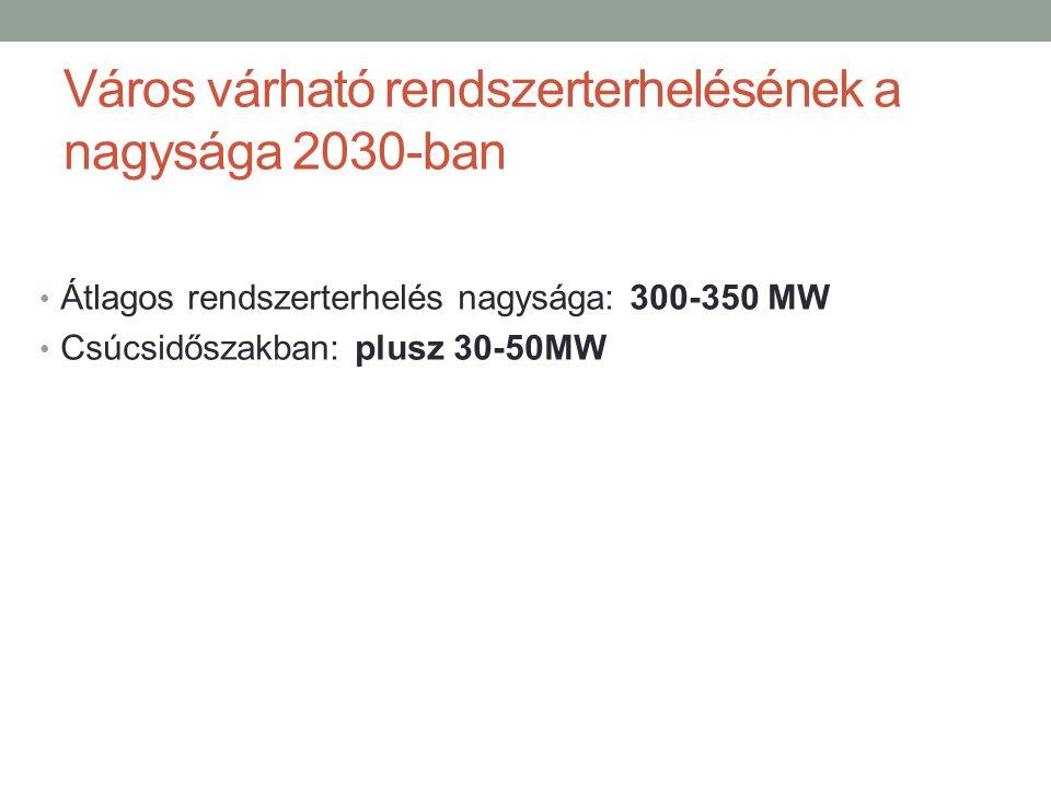 Város várható rendszerterhelésének a nagysága 2030-ban Átlagos rendszerterhelés nagysága: 300-350 MW Csúcsidőszakban: plusz 30-50MW