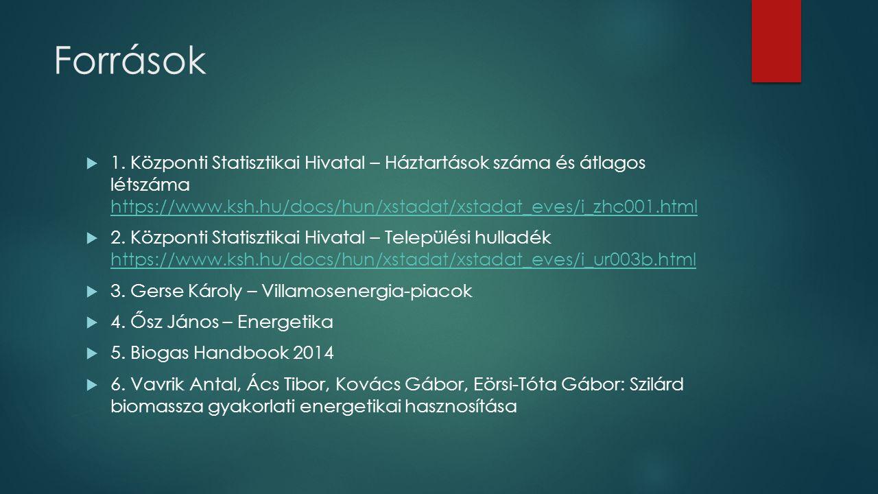 Források  1. Központi Statisztikai Hivatal – Háztartások száma és átlagos létszáma https://www.ksh.hu/docs/hun/xstadat/xstadat_eves/i_zhc001.html htt