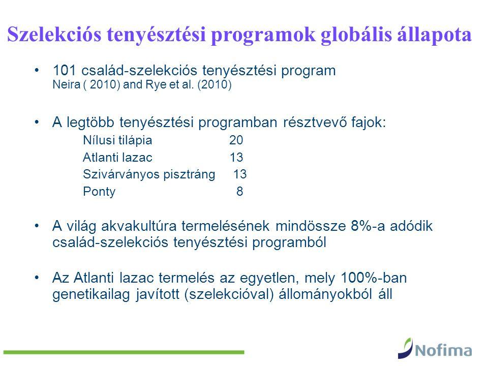 Szelekciós tenyésztési programok globális állapota 101 család-szelekciós tenyésztési program Neira ( 2010) and Rye et al. (2010) A legtöbb tenyésztési