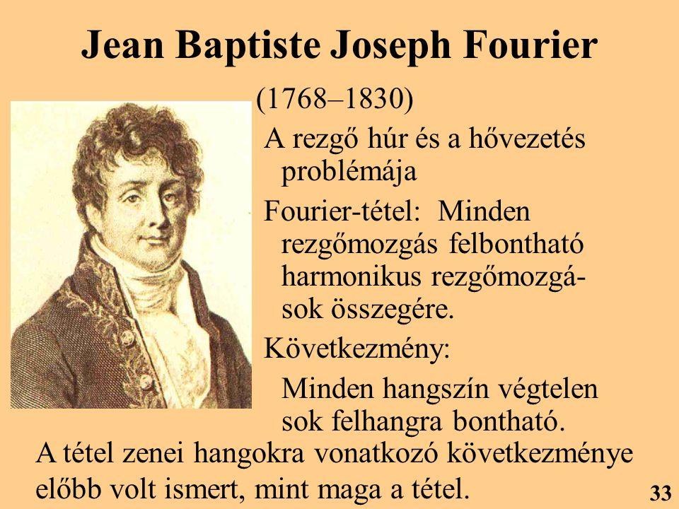 Jean Baptiste Joseph Fourier (1768–1830) A rezgő húr és a hővezetés problémája Fourier-tétel: Minden rezgőmozgás felbontható harmonikus rezgőmozgá- sok összegére.