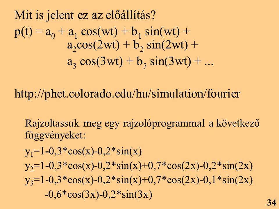 Mit is jelent ez az előállítás? p(t) = a 0 + a 1 cos(wt) + b 1 sin(wt) + a 2 cos(2wt) + b 2 sin(2wt) + a 3 cos(3wt) + b 3 sin(3wt) +... http://phet.co