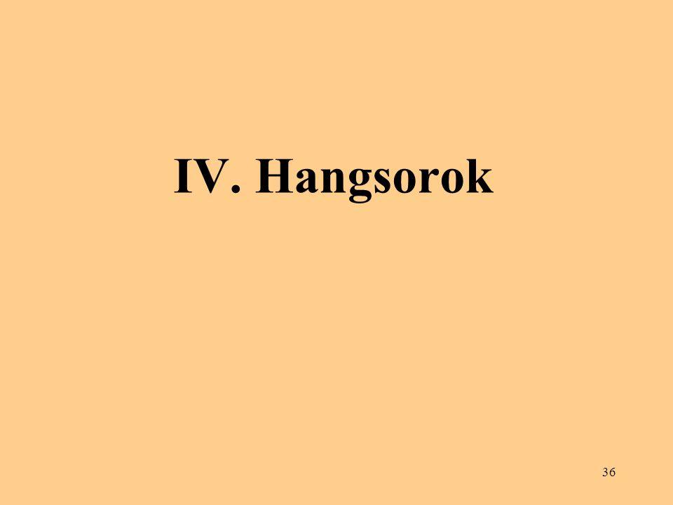 IV. Hangsorok 36
