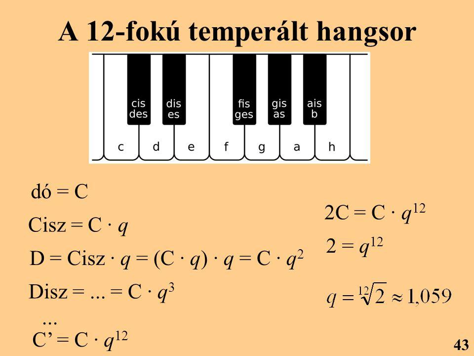 A 12-fokú temperált hangsor dó = C Cisz = C · q D = Cisz · q = (C · q) · q = C · q 2 Disz =... = C · q 3 C' = C · q 12 2C = C · q 12 2 = q 12... 43