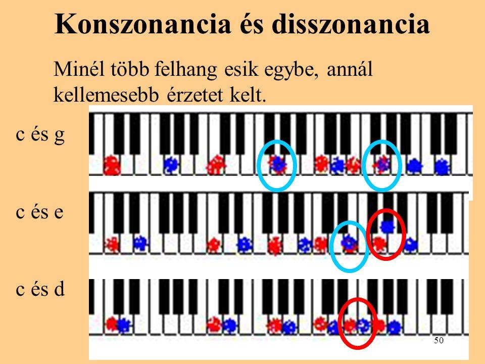 Konszonancia és disszonancia Minél több felhang esik egybe, annál kellemesebb érzetet kelt. c és g c és e c és d 50