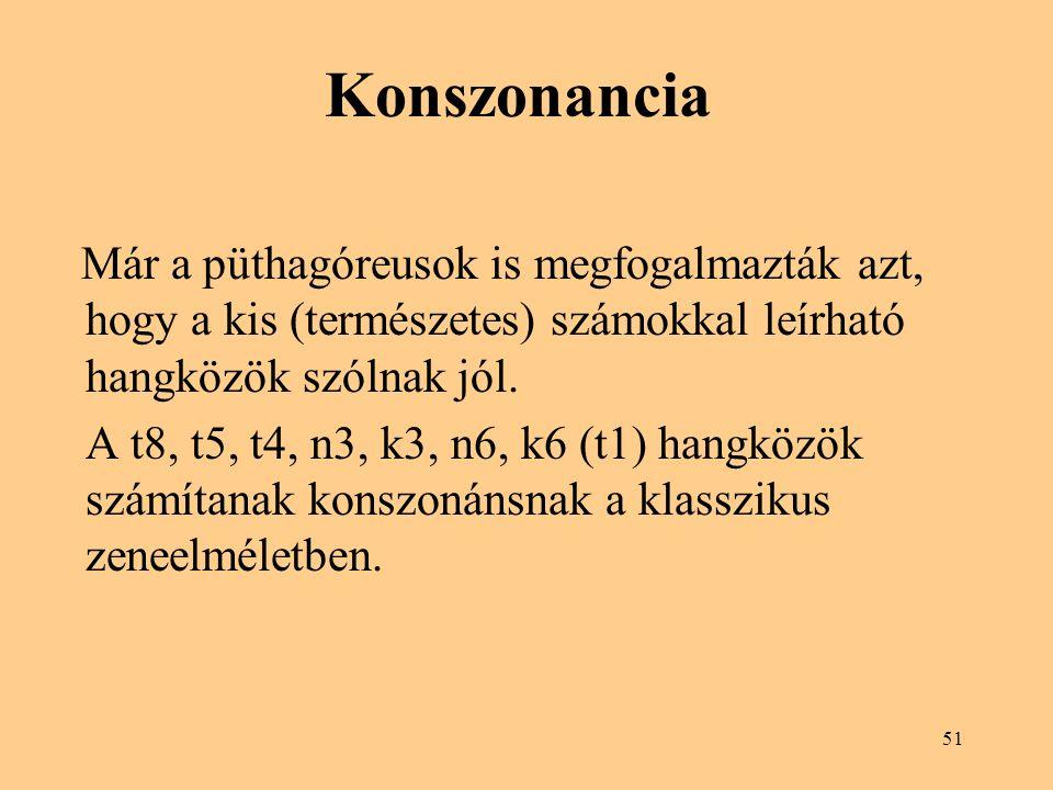 Konszonancia Már a püthagóreusok is megfogalmazták azt, hogy a kis (természetes) számokkal leírható hangközök szólnak jól.