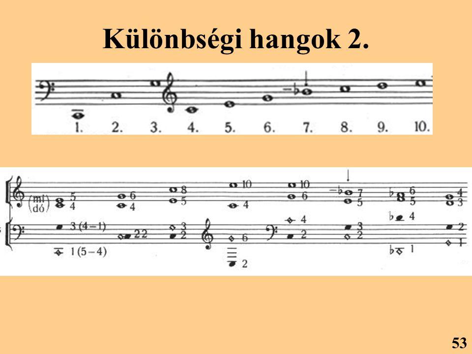 Különbségi hangok 2. 53