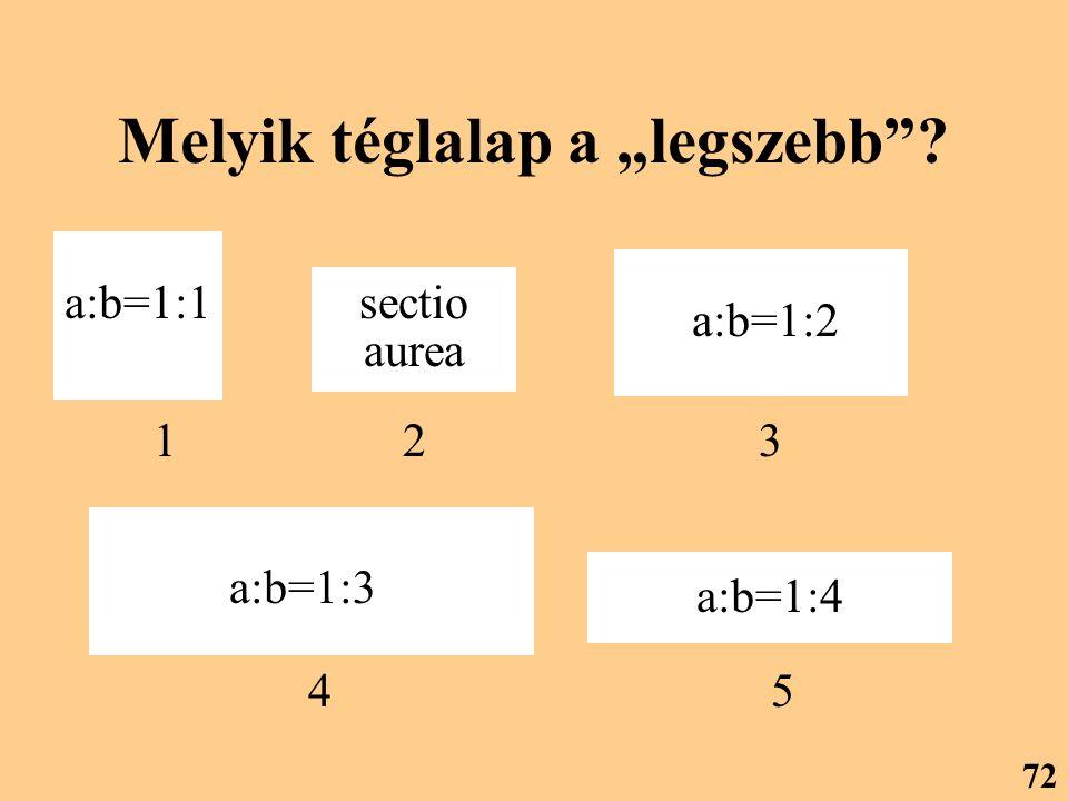 """Melyik téglalap a """"legszebb ? 1 2 3 4 5 a:b=1:1sectio aurea a:b=1:2 a:b=1:3 a:b=1:4 72"""