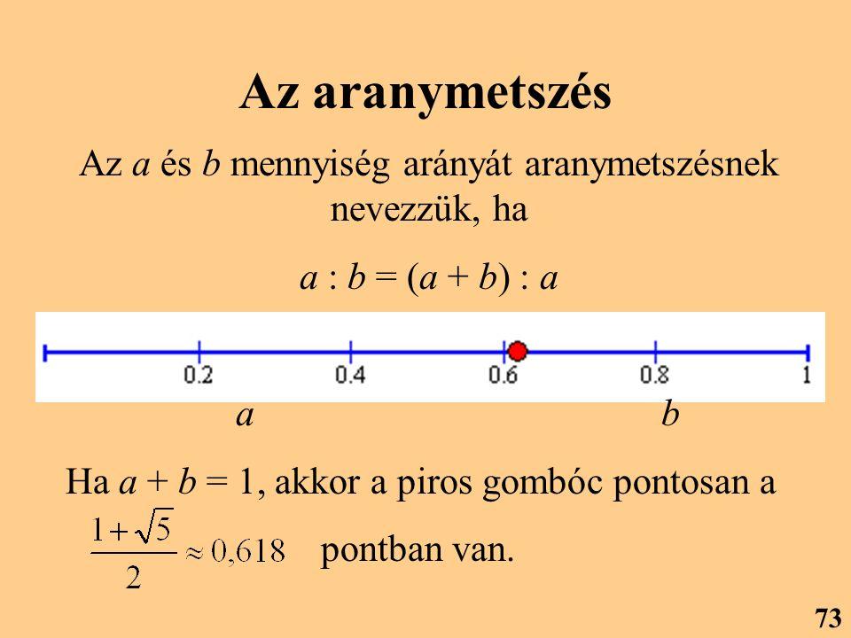 Az aranymetszés Az a és b mennyiség arányát aranymetszésnek nevezzük, ha a : b = (a + b) : a ab Ha a + b = 1, akkor a piros gombóc pontosan a pontban