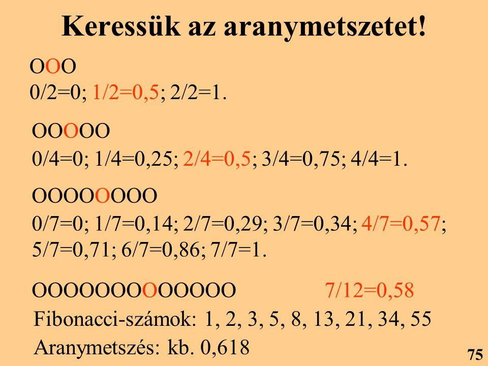 Keressük az aranymetszetet! Fibonacci-számok: 1, 2, 3, 5, 8, 13, 21, 34, 55 Aranymetszés: kb. 0,618 OOOOOO 0/2=0; 1/2=0,5; 2/2=1. OOOOOOOOOOOOO7/12=0,