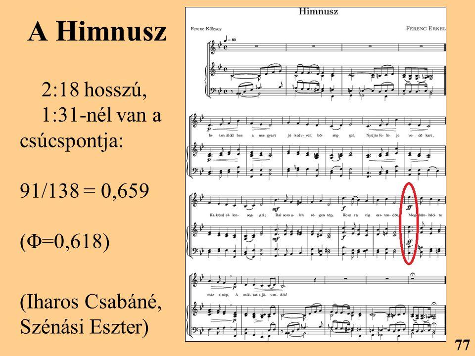 A Himnusz 77 (Iharos Csabáné, Szénási Eszter) 2:18 hosszú, 1:31-nél van a csúcspontja: 91/138 = 0,659 (Φ=0,618)
