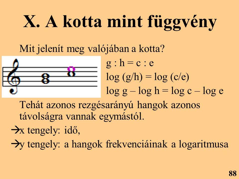 X. A kotta mint függvény Mit jelenít meg valójában a kotta? g : h = c : e log (g/h) = log (c/e) log g – log h = log c – log e Tehát azonos rezgésarány