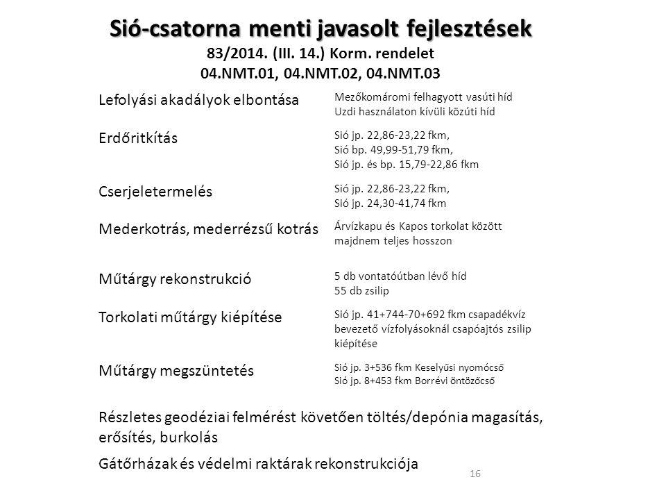 Sió-csatorna menti javasolt fejlesztések 83/2014. (III. 14.) Korm. rendelet 04.NMT.01, 04.NMT.02, 04.NMT.03 Lefolyási akadályok elbontása Mezőkomáromi