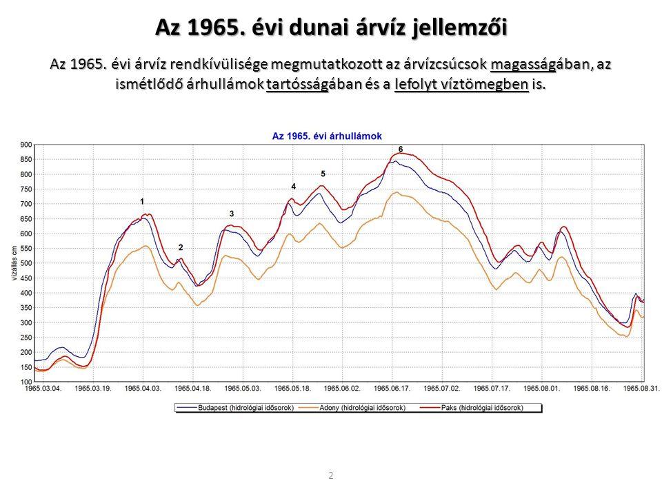 Az 1965. évi dunai árvíz jellemzői Az 1965. évi árvíz rendkívülisége megmutatkozott az árvízcsúcsok magasságában, az ismétlődő árhullámok tartósságába
