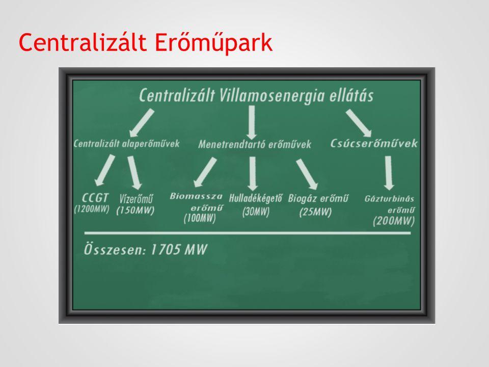 Centralizált Erőműpark