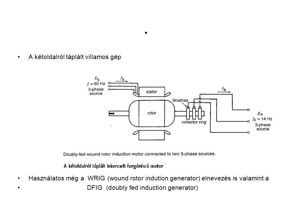 . A kétoldalról táplált villamos gép Használatos még a WRIG (wound rotor indution generator) elnevezés is valamint a DFIG (doubly fed induction generator)