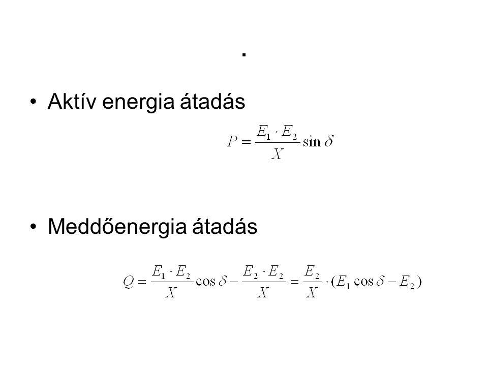 . Aktív energia átadás Meddőenergia átadás
