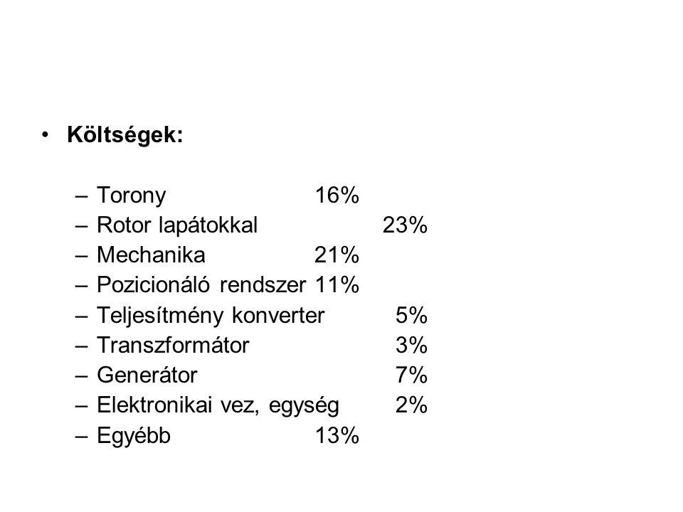 Költségek: –Torony 16% –Rotor lapátokkal23% –Mechanika21% –Pozicionáló rendszer11% –Teljesítmény konverter 5% –Transzformátor 3% –Generátor 7% –Elektronikai vez, egység 2% –Egyébb13%