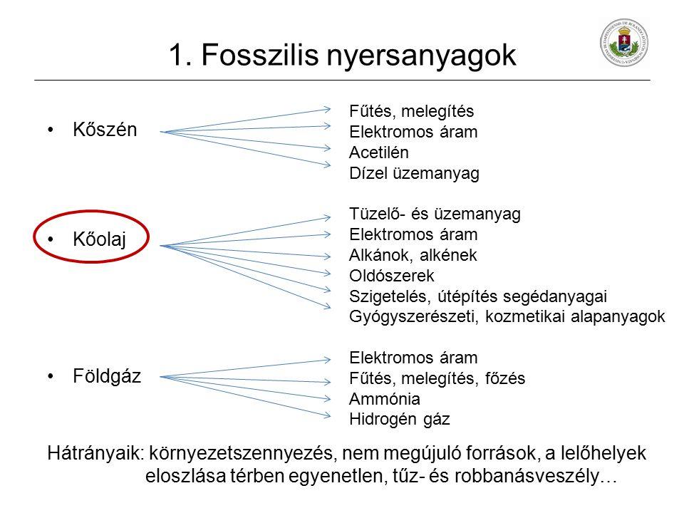 1. Fosszilis nyersanyagok Kőszén Kőolaj Földgáz Hátrányaik: környezetszennyezés, nem megújuló források, a lelőhelyek eloszlása térben egyenetlen, tűz-