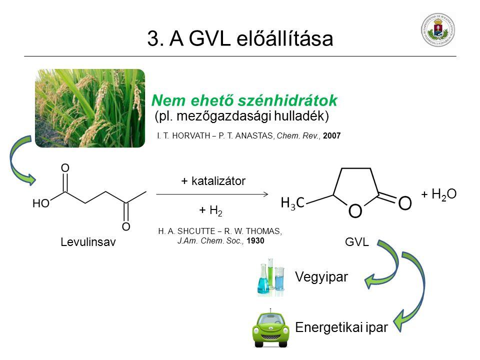 3. A GVL előállítása + katalizátor + H 2 H 3 C + H 2 O Nem ehető szénhidrátok (pl. mezőgazdasági hulladék) LevulinsavGVL H. A. SHCUTTE ‒ R. W. THOMAS,
