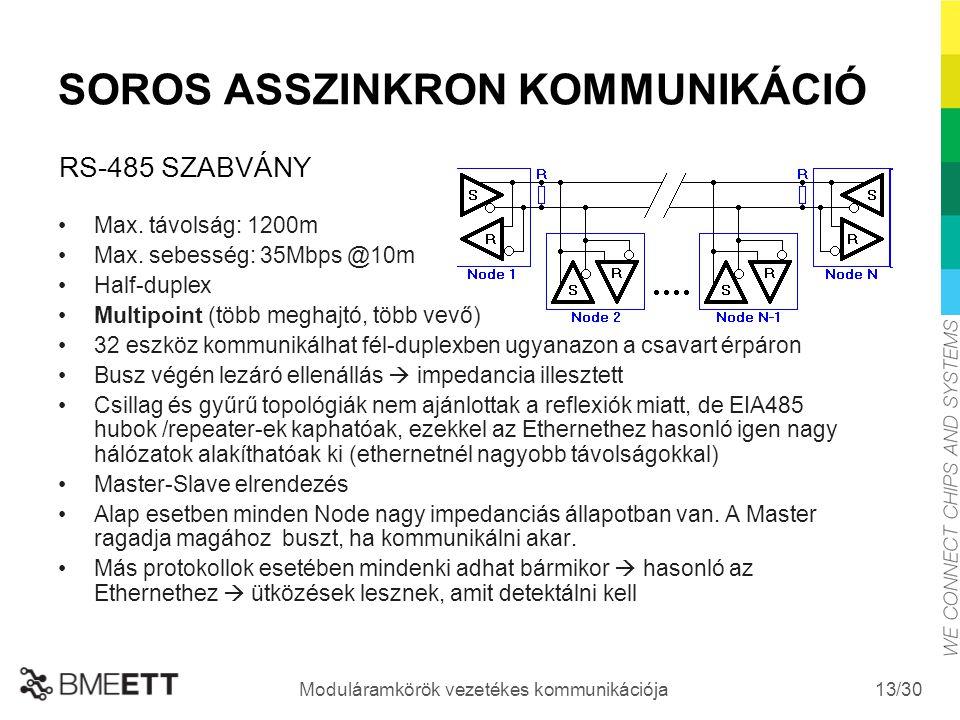 /30 Moduláramkörök vezetékes kommunikációja 13 SOROS ASSZINKRON KOMMUNIKÁCIÓ Max. távolság: 1200m Max. sebesség: 35Mbps @10m Half-duplex Multipoint (t