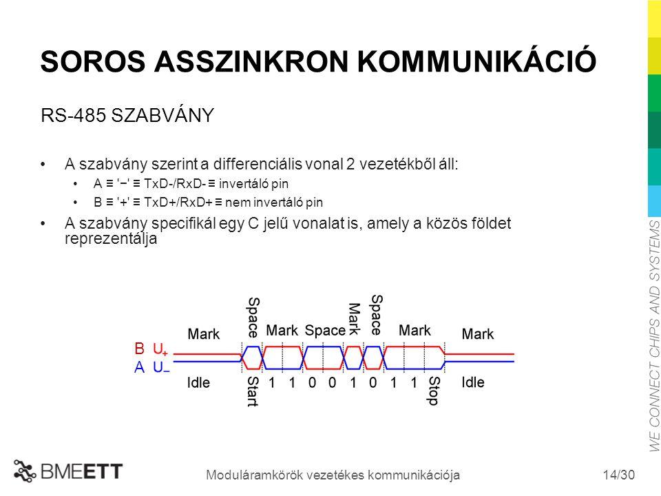 /30 Moduláramkörök vezetékes kommunikációja 14 SOROS ASSZINKRON KOMMUNIKÁCIÓ A szabvány szerint a differenciális vonal 2 vezetékből áll: A ≡ '−' ≡ TxD