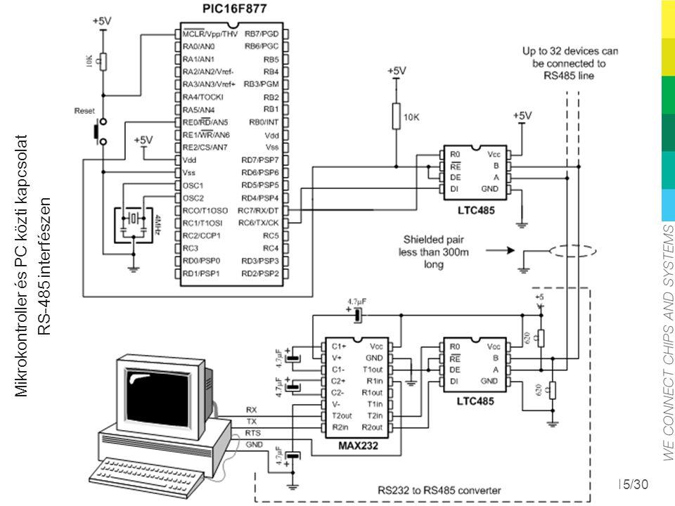 /30 Moduláramkörök vezetékes kommunikációja 15 Mikrokontroller és PC közti kapcsolat RS-485 interfészen