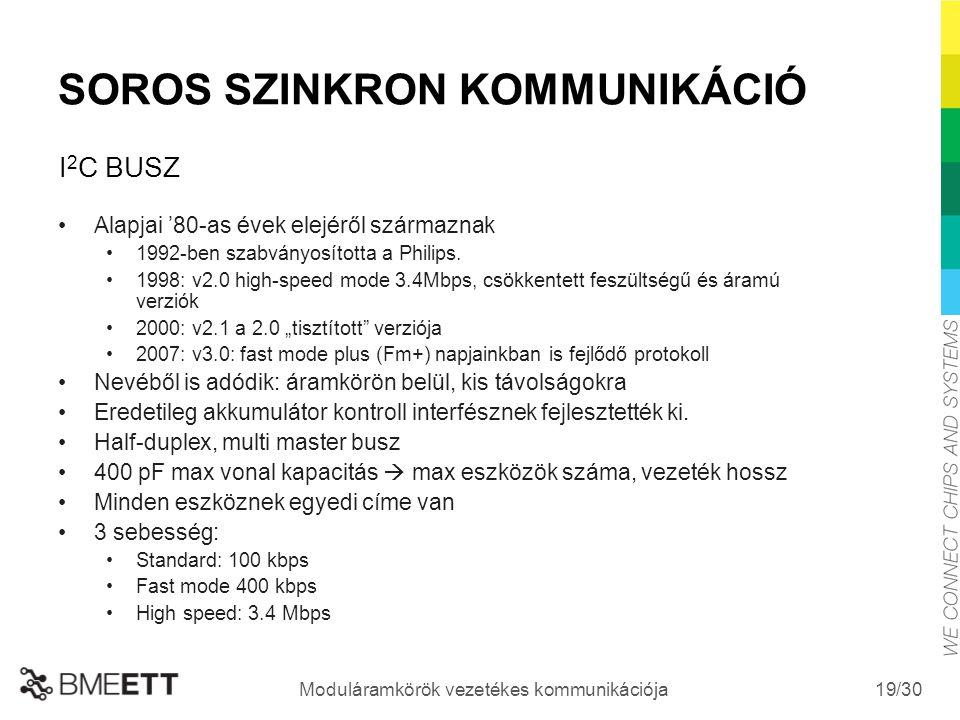 /30 Moduláramkörök vezetékes kommunikációja 19 SOROS SZINKRON KOMMUNIKÁCIÓ Alapjai '80-as évek elejéről származnak 1992-ben szabványosította a Philips