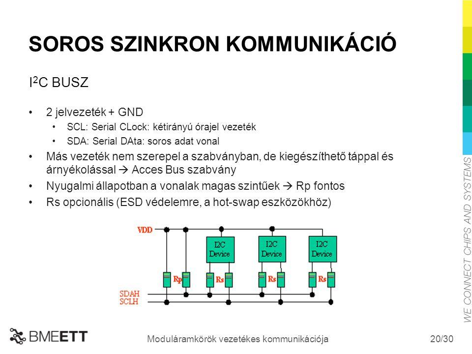 /30 Moduláramkörök vezetékes kommunikációja 20 SOROS SZINKRON KOMMUNIKÁCIÓ 2 jelvezeték + GND SCL: Serial CLock: kétirányú órajel vezeték SDA: Serial