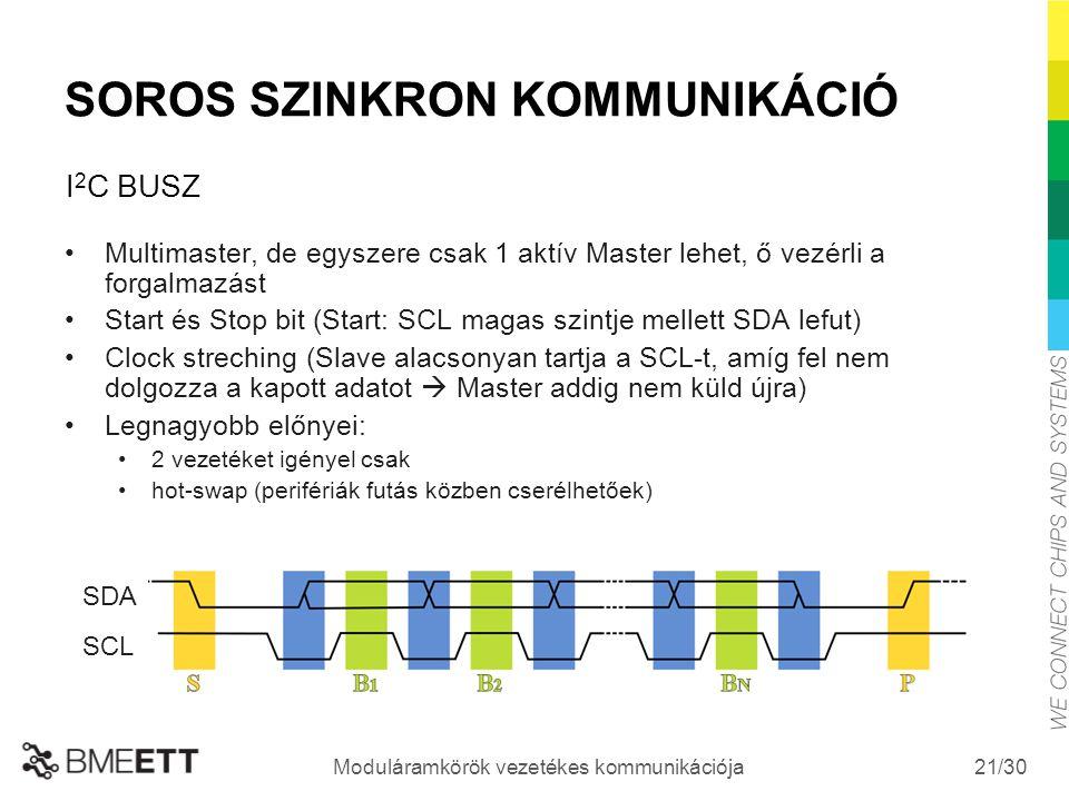 /30 Moduláramkörök vezetékes kommunikációja 21 SOROS SZINKRON KOMMUNIKÁCIÓ Multimaster, de egyszere csak 1 aktív Master lehet, ő vezérli a forgalmazás
